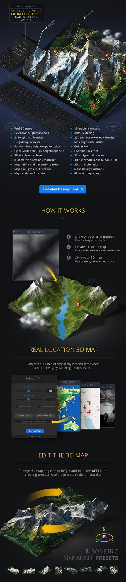 دانلود پلاگین فتوشاپ ساخت نقشه سه بعدی اطلس از گرافیک ریور