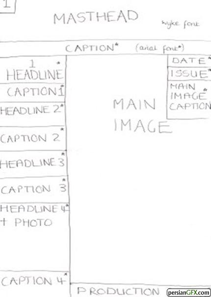 نکاتی مهم برای طراحی جلد مجله