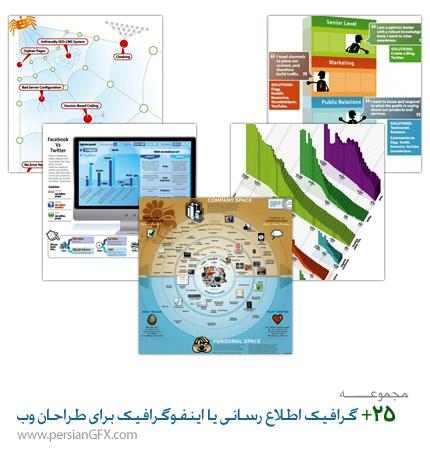 بیش از 25 گرافیک اطلاع رسانی یا اینفوگرافیک برای طراحان وب
