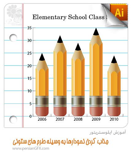 آموزش ایلوستریتور - جذاب کردن نمودارها به وسیله طرح های ستونی دلخواه