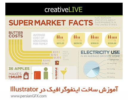 دانلود آموزش ساخت اینفوگرافیک در ایلاستریتور - CreativeLIVE Building Infographics in Illustrator