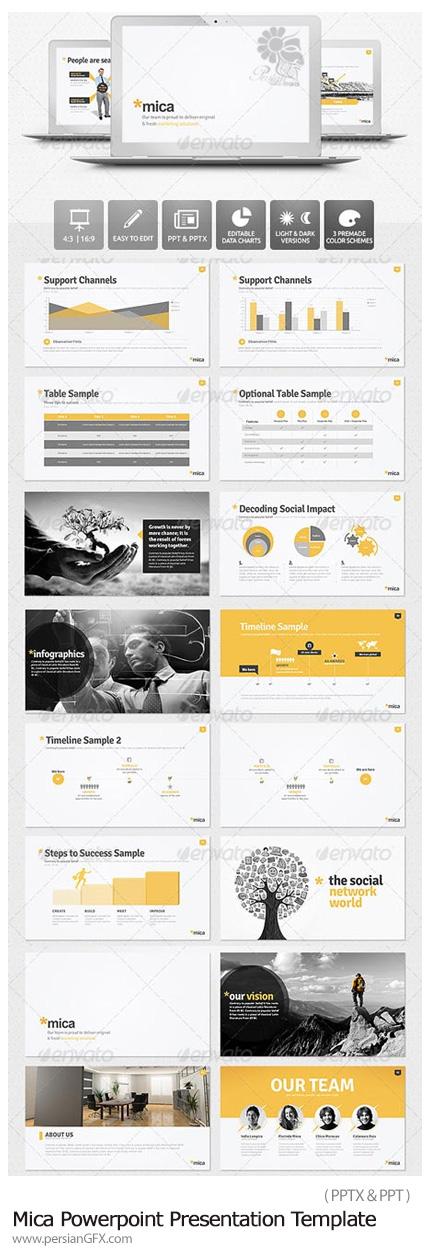 دانلود مجموعه قالب های آماده دیجیتالی پاورپوینت از گرافیک ریور - Graphicriver Mica Powerpoint Presentation Template