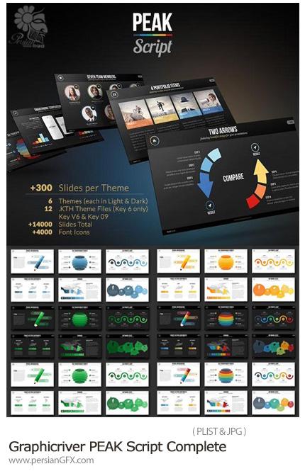 دانلود مجموعه قالب های آماده تجاری پاورپوینت از گرافیک ریور - Graphicriver PEAK Script Complete Keynote Presentation System
