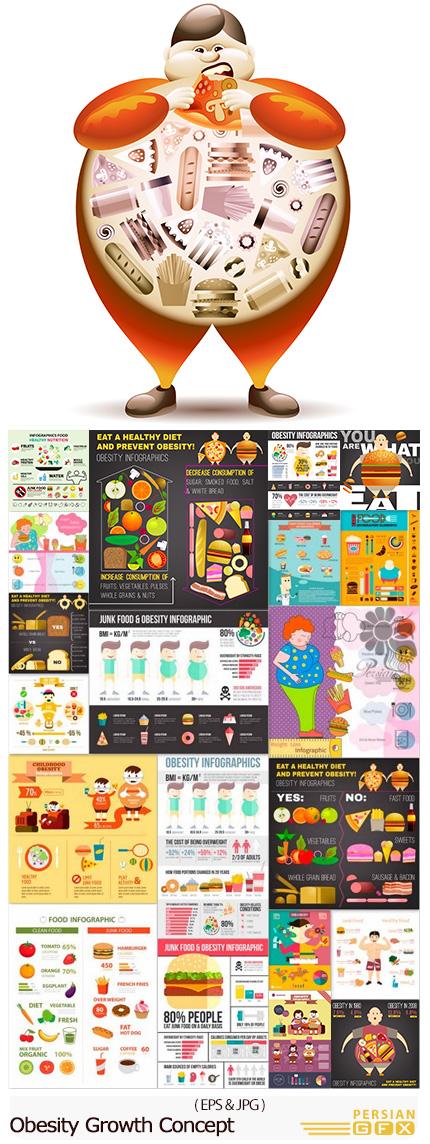 دانلود تصاویر وکتور مفهومی رشد بی رویه چاقی - Obesity Growth Concept