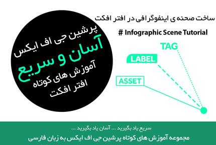 آموزش های کوتاه افتر افکت  - ساخت یک صحنه ی اینفوگرافی در افتر افکت - Infographic In After Effects - به زبان فارسی