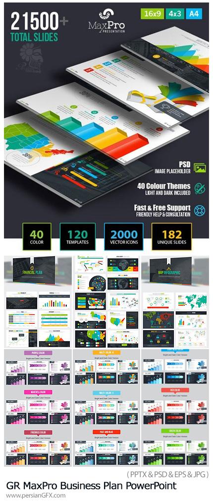 دانلود مجموعه قالب آماده تجاری پاورپوینت از گرافیک ریور - Graphicriver MaxPro Business Plan PowerPoint Presentation