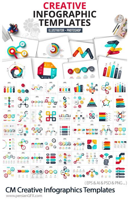 دانلود مجموعه تصاویر لایه باز و وکتور نمودارهای اینفوگرافیکی خلاقانه - Creativemarket Creative Infographics Templates