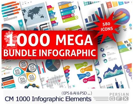 دانلود 1000 تصویر وکتور عناصر طراحی نمودارهای اینفوگرافیکی متنوع - CreativeMarket 1000 Big Bundle Infographic Elements