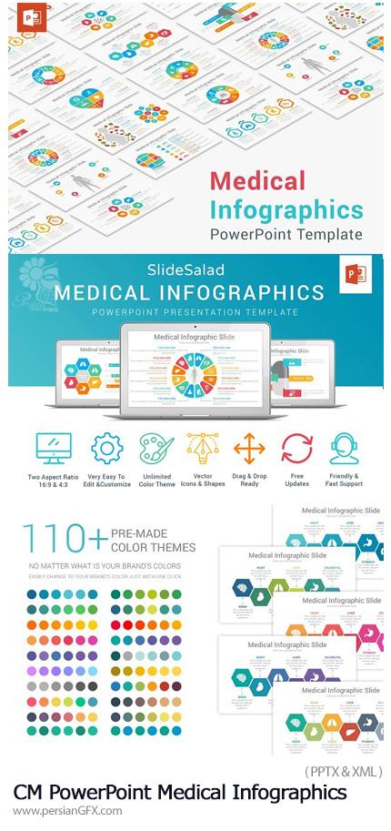 دانلود قالب آماده پاورپوینت پزشکی - CreativeMarket PowerPoint Medical Infographics