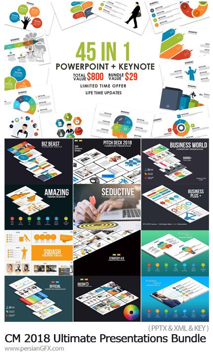 دانلود مجموعه قالب های آماده تجاری پاورپوینت - CreativeMarket 2018 Ultimate Presentations Bundle