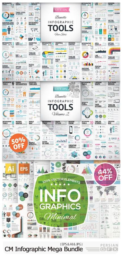 دانلود مجموعه نمودارهای اینفوگرافیکی متنوع - CM Infographic Mega Bundle