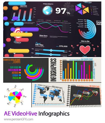 دانلود 2 پروژه اینفوگرافیکی افترافکت - VideoHive Infographics