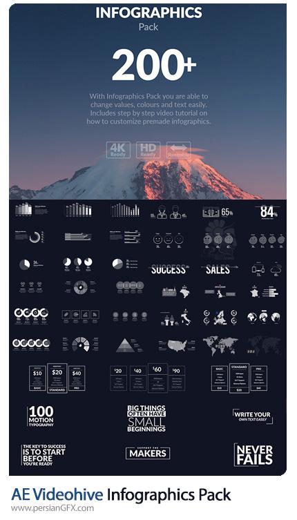 دانلود بیش از 200 المان اینفوگرافیکی برای افترافکت به همراه آموزش ویدئویی - Videohive Infographics Pack