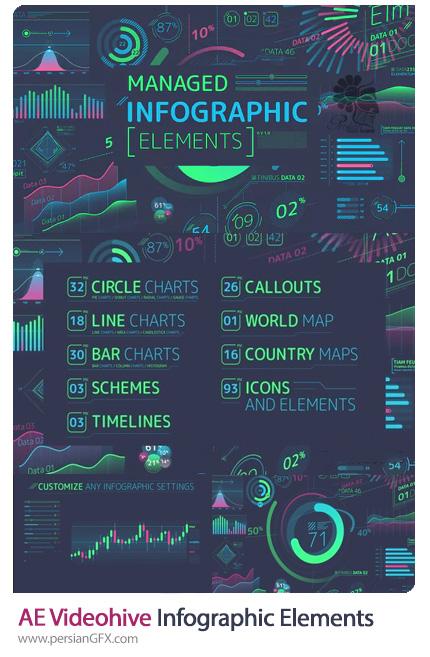 دانلود المان های اینفوگرافیکی افترافکت به همراه آموزش ویدئویی - Videohive Managed Infographic Elements