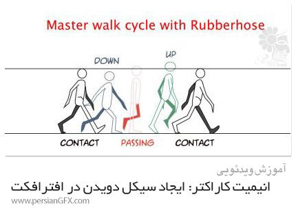 دانلود آموزش انیمیت کاراکتر: ایجاد سیکل دویدن در افترافکت - Skillshare Rubberhose Character Animation Part Two: Walk Cycle