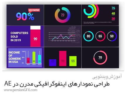 دانلود آموزش طراحی نمودارهای اینفوگرافیکی مدرن در ادوبی افترافکت - Skillshare Modern Data Visualization In Adobe After Effects