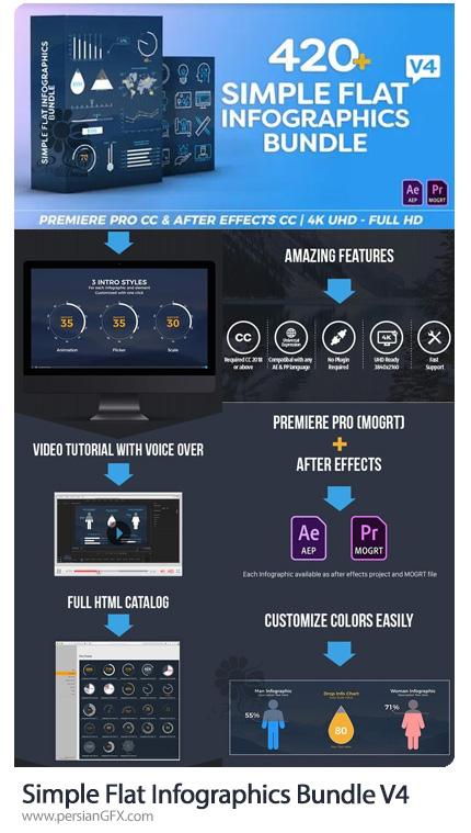 دانلود بیش از 420 نمودارهای اینفوگرافیکی متنوع - Simple Flat Infographics Bundle V4