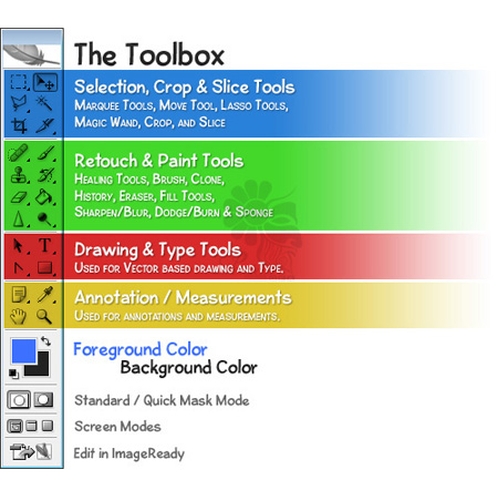[تصویر:  1258617459_toolbox-diagram.jpg]