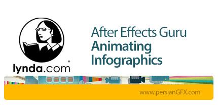 دانلود آموزش ساخت انیمیشن نمودارهای اینفوگرافیکی از لیندا - Lynda After Effects Guru Animating Infographics