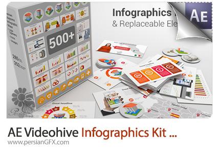 دانلود پروژه آماده افترافکت نمودارهای اینفوگرافیکی و المان های جایگزین از ویدئوهایو - Videohive Infographics Kit And Replaceable Elements After Effects Template