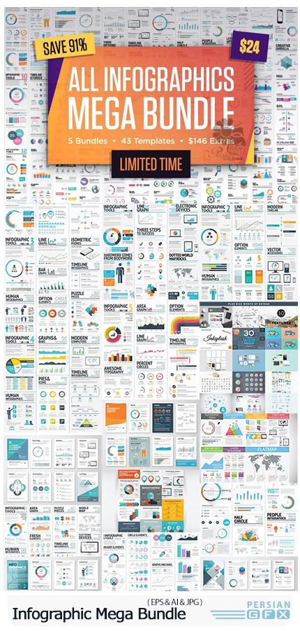 دانلود مجموعه تصاویر وکتور نمودارهای اینفوگرافیکی با عناصر گرافیکی متنوع - Infographic Mega Bundle Thousands Of Graphic Elements