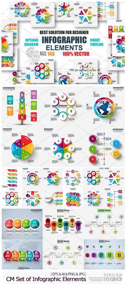دانلود تصاویر وکتور قالب آماده نمودارهای اینفوگرافیکی متنوع - CM Set of Infographic Elements