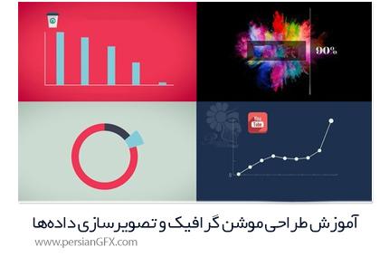 دانلود آموزش طراحی موشن گرافیک و تصویرسازی دادهها در ادوبی افترافکت سی سی از یودمی - Udemy Data Visualization And Motion Graphics Adobe After Effects CC