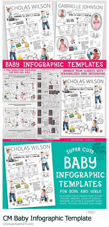 دانلود کیت طراحی نمودار اینفوگرافیکی کودکانه - CM Baby Infographic Template