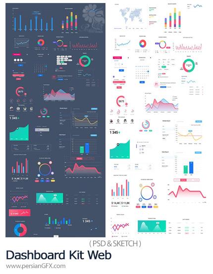 دانلود کیت طراحی یو آی پنل و داشبورد مدیریت سایت - Dashboard Kit Web