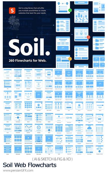 دانلود فلوچارت های آماده برای طراحی وب - Soil Web Flowcharts