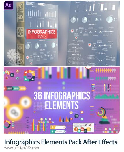 دانلود 2 پروژه افترافکت نمودارهای اینفوگرافیکی متنوع - Motion Array Infographics Elements Pack After Effects