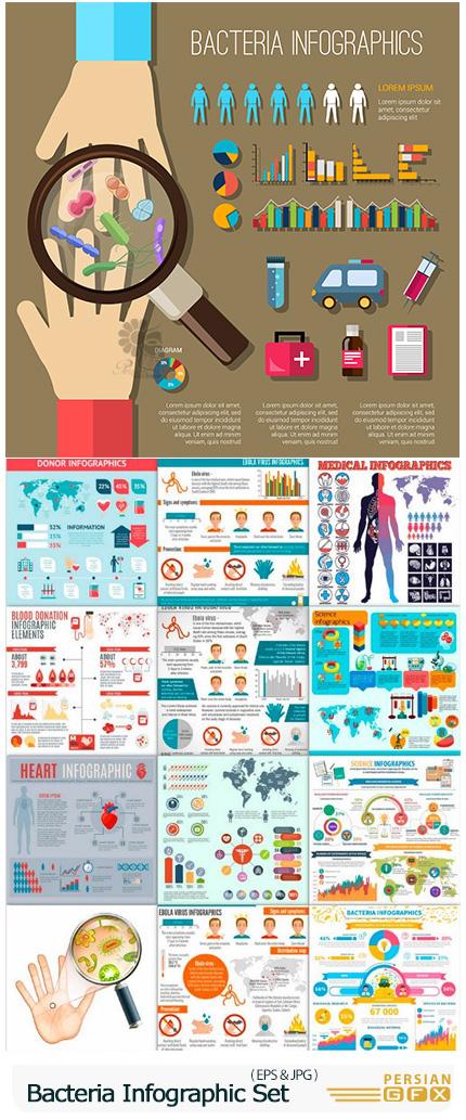دانلود وکتور نمودارهای اینفوگرافی باکتری - Bacteria Infographic Set