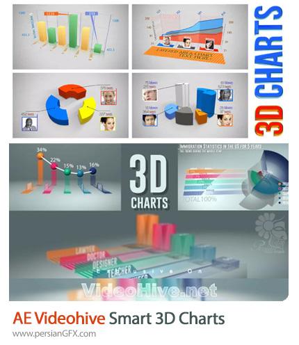 دانلود 2 پروژه افترافکت نمودارهای سه بعدی - Videohive Smart 3D Charts