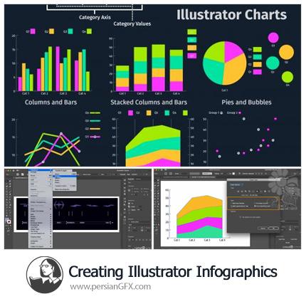 دانلود آموزش ساخت نمودارهای اینفوگرافیکی در ایلوستریتور از لیندا - Lynda Creating Illustrator Infographics