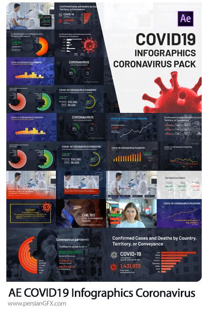 دانلود پروژه افترافکت نمودارهای اینفوگرافیک ویروس کرونا - COVID19 Infographics Coronavirus