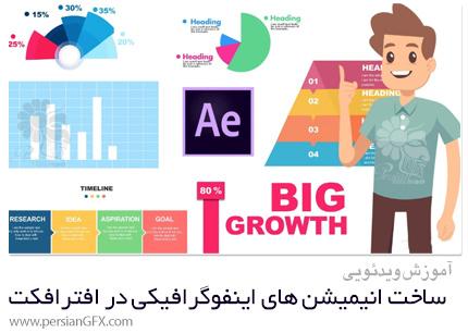 دانلود آموزش ساخت انیمیشن های اینفوگرافیکی در افترافکت - Learn Infographic Animations