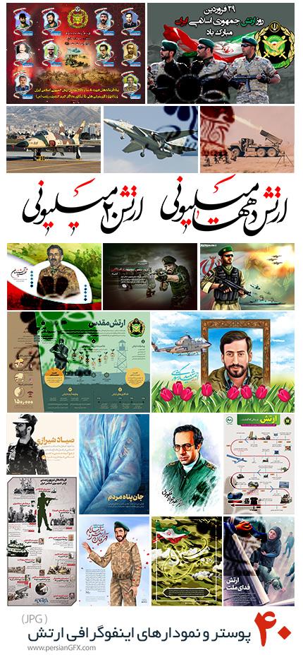 دانلود مجموعه تصاویر، پوستر و نمودارهای اینفوگرافی با موضوع ارتش